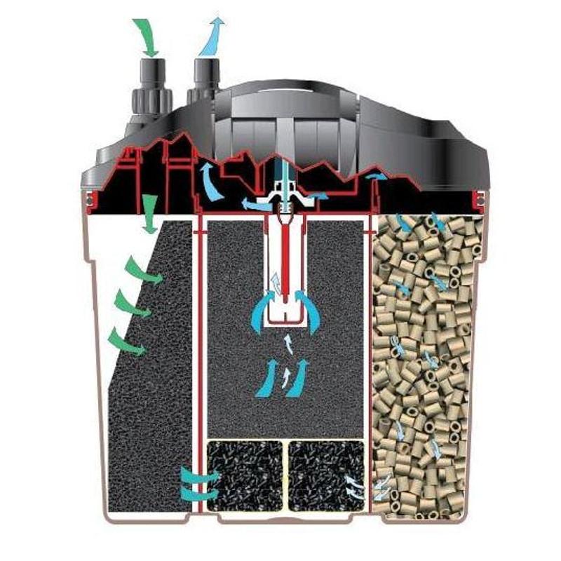 Eden 522 filtro esterno per acquario ulisse quality shop for Acquario shop online